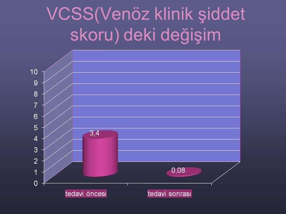 VCSS(Venöz klinik şiddet skoru) deki değişim
