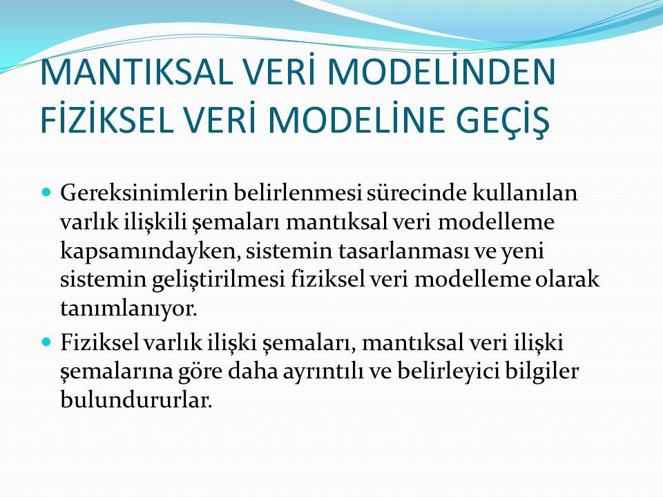 MANTIKSAL VERİ MODELİNDEN FİZİKSEL VERİ MODELİNE GEÇİŞ Gereksinimlerin belirlenmesi sürecinde kullanılan varlık ilişkili şemaları mantıksal veri model