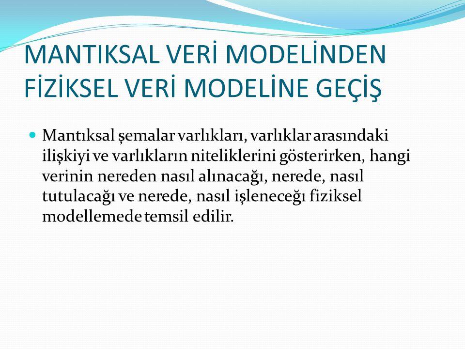 MANTIKSAL VERİ MODELİNDEN FİZİKSEL VERİ MODELİNE GEÇİŞ Mantıksal şemalar varlıkları, varlıklar arasındaki ilişkiyi ve varlıkların niteliklerini göster