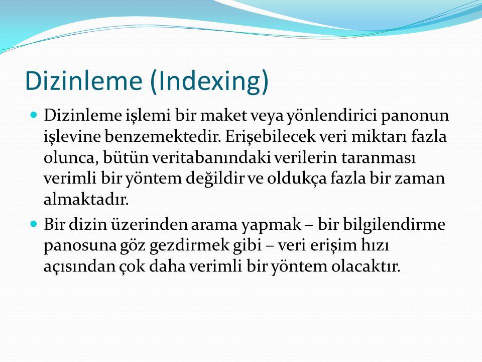 Dizinleme (Indexing) Dizinleme işlemi bir maket veya yönlendirici panonun işlevine benzemektedir. Erişebilecek veri miktarı fazla olunca, bütün verita