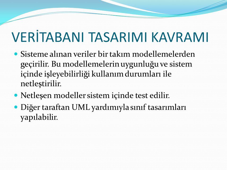VERİTABANI TASARIMI KAVRAMI Sisteme alınan veriler bir takım modellemelerden geçirilir. Bu modellemelerin uygunluğu ve sistem içinde işleyebilirliği k