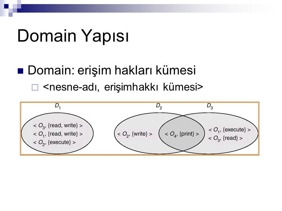 Domain Yapısı Domain: erişim hakları kümesi 