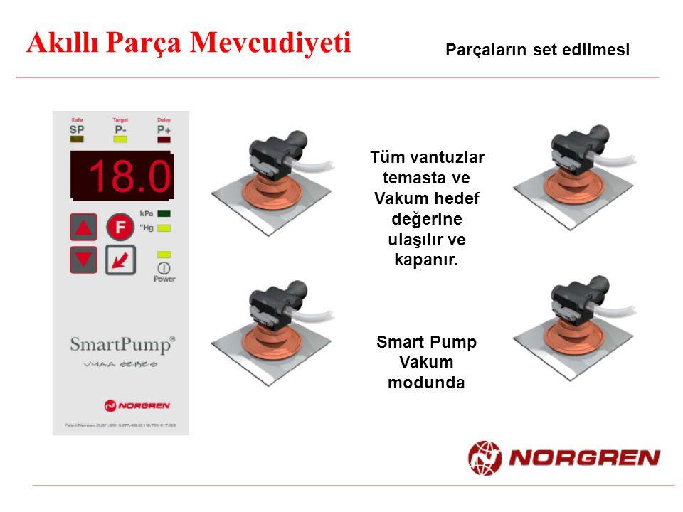 Akıllı Parça Mevcudiyeti Parçaların set edilmesi Tüm vantuzlar temasta ve Vakum hedef değerine ulaşılır ve kapanır. Smart Pump Vakum modunda