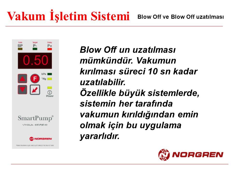 Vakum İşletim Sistemi Blow Off ve Blow Off uzatılması Blow Off un uzatılması mümkündür. Vakumun kırılması süreci 10 sn kadar uzatılabilir. Özellikle b