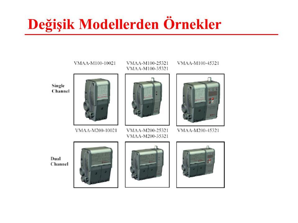 Değişik Modellerden Örnekler