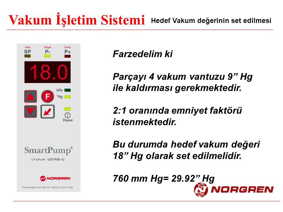 """Vakum İşletim Sistemi Hedef Vakum değerinin set edilmesi Farzedelim ki Parçayı 4 vakum vantuzu 9"""" Hg ile kaldırması gerekmektedir. 2:1 oranında emniye"""