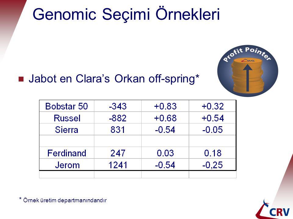 Genomic Seçimi Örnekleri  Jabot en Clara's Orkan off-spring* * Örnek üretim departmanındandır
