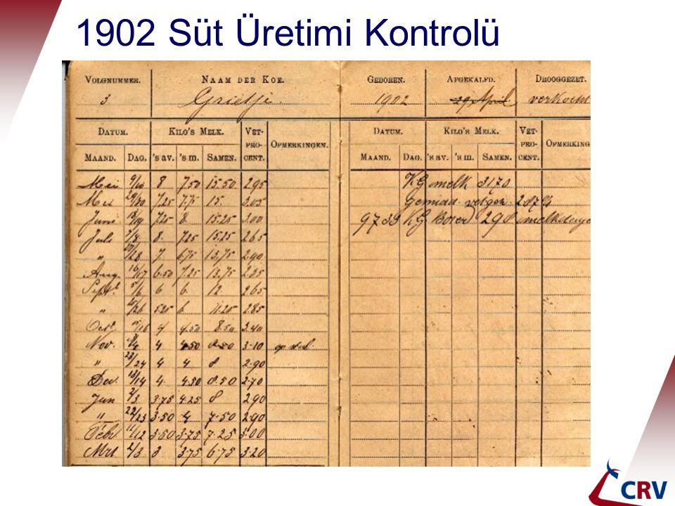 1902 Süt Üretimi Kontrolü