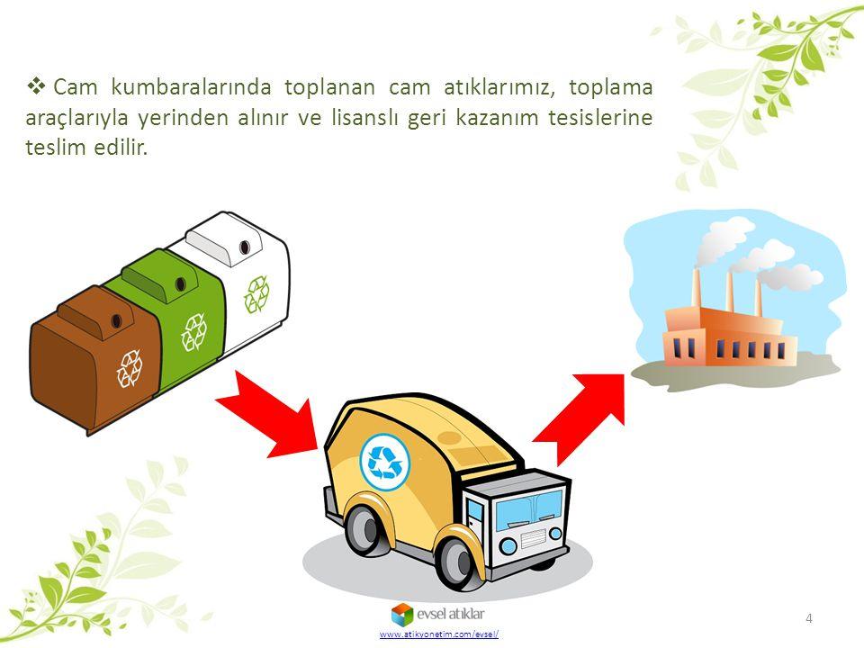 4  Cam kumbaralarında toplanan cam atıklarımız, toplama araçlarıyla yerinden alınır ve lisanslı geri kazanım tesislerine teslim edilir. www.atikyonet