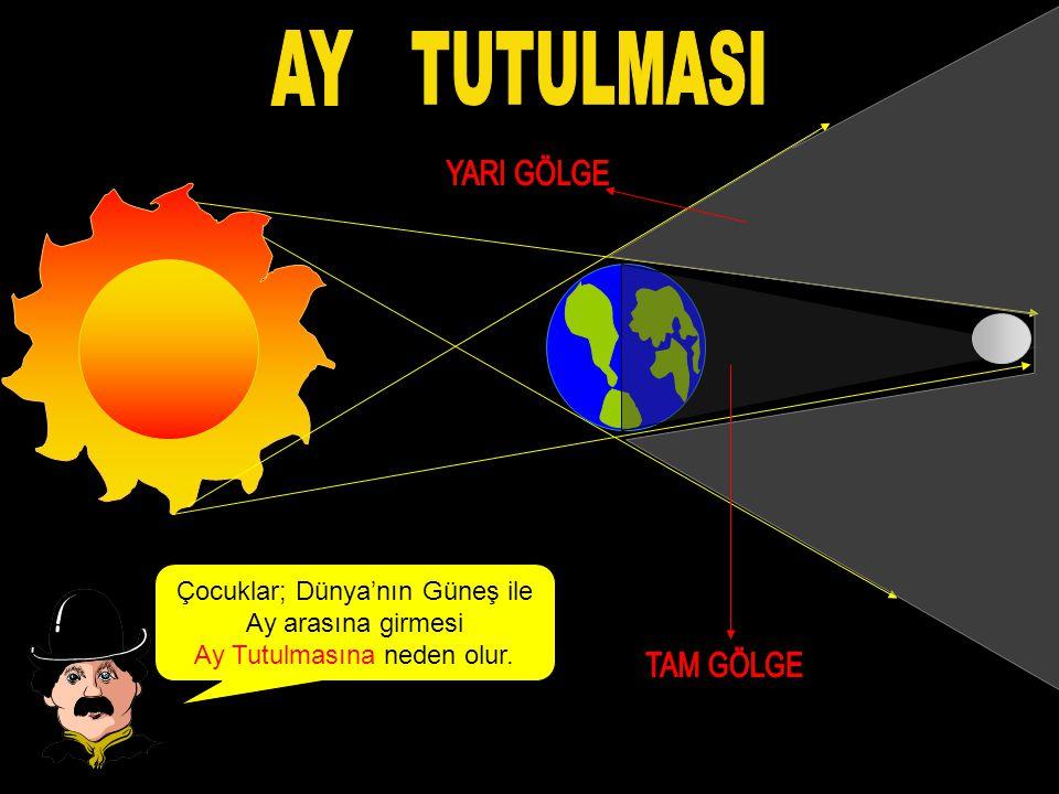 Çocuklar; Ay Dünya'nın etrafında dönerken Güneş ile Dünya arasına girerek, Güneş Tutulmasına neden olur.