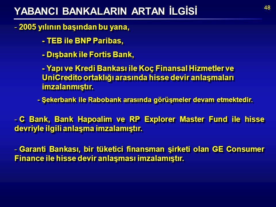48 - 2005 yılının başından bu yana, - TEB ile BNP Paribas, - Dışbank ile Fortis Bank, - Yapı ve Kredi Bankası ile Koç Finansal Hizmetler ve UniCredito ortaklığı arasında hisse devir anlaşmaları imzalanmıştır.