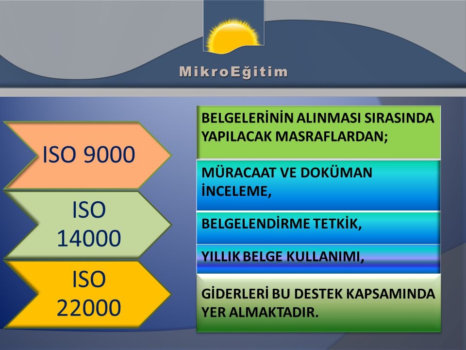 ISO 9000 ISO 14000 ISO 22000 GİDERLERİ BU DESTEK KAPSAMINDA YER ALMAKTADIR.