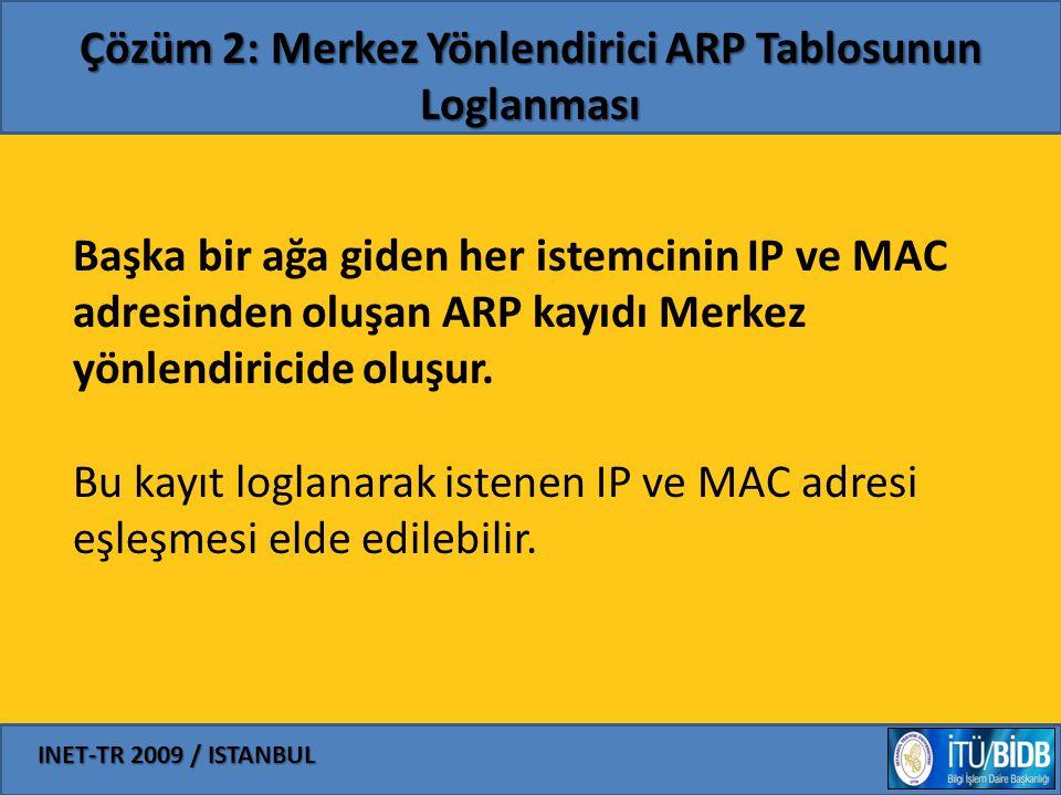 INET-TR 2009 / ISTANBUL Çözüm 2: Merkez Yönlendirici ARP Tablosunun Loglanması Başka bir ağa giden her istemcinin IP ve MAC adresinden oluşan ARP kayı