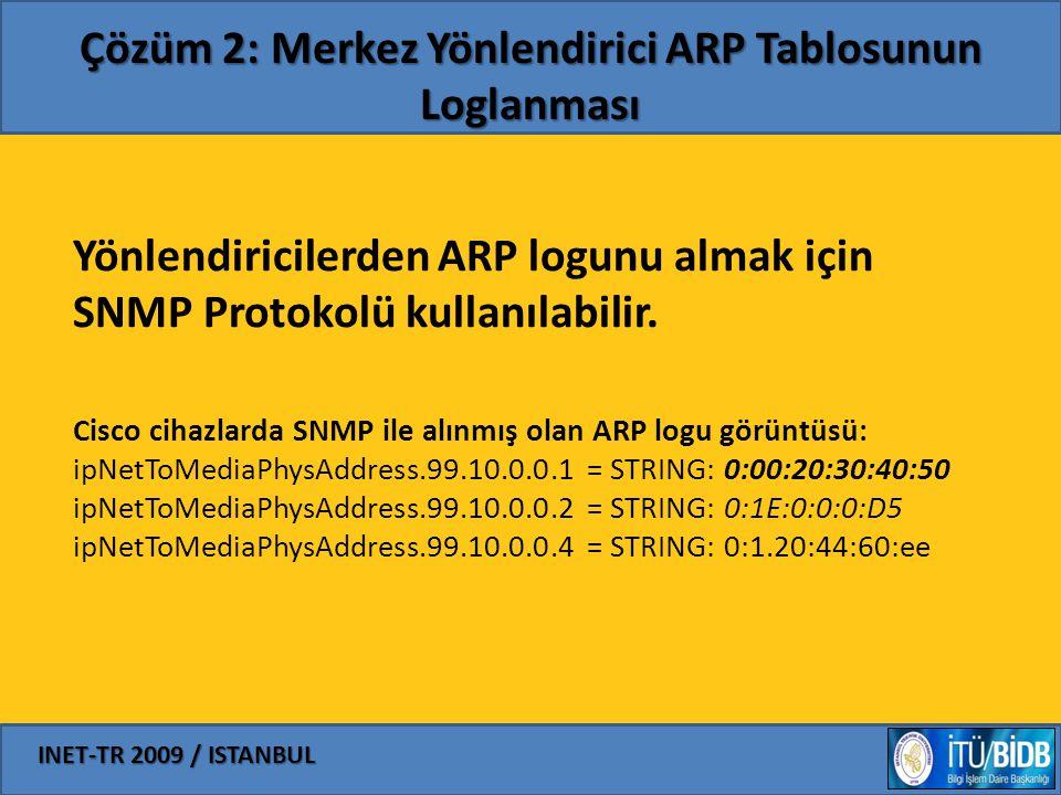 INET-TR 2009 / ISTANBUL Çözüm 2: Merkez Yönlendirici ARP Tablosunun Loglanması Yönlendiricilerden ARP logunu almak için SNMP Protokolü kullanılabilir.