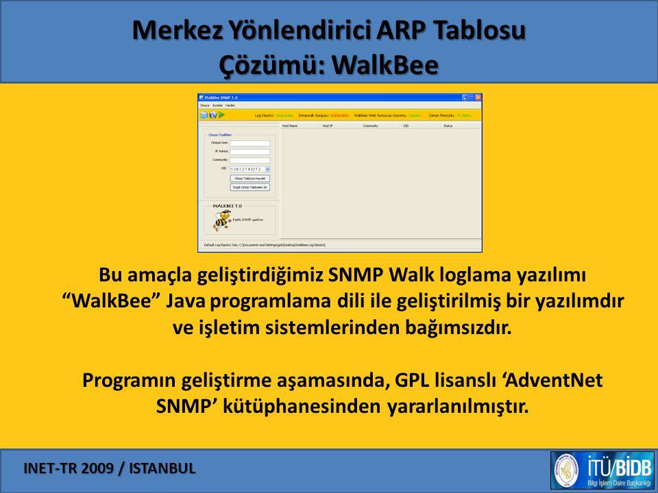 """INET-TR 2009 / ISTANBUL Merkez Yönlendirici ARP Tablosu Çözümü: WalkBee Bu amaçla geliştirdiğimiz SNMP Walk loglama yazılımı """"WalkBee"""" Java programlam"""