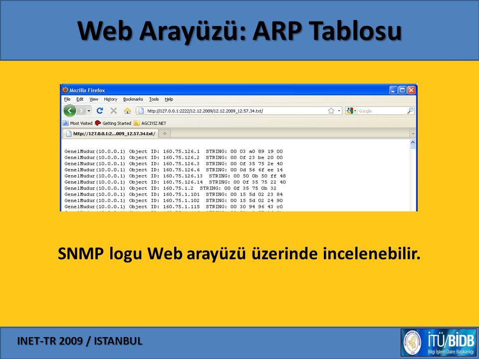 INET-TR 2009 / ISTANBUL Web Arayüzü: ARP Tablosu SNMP logu Web arayüzü üzerinde incelenebilir.