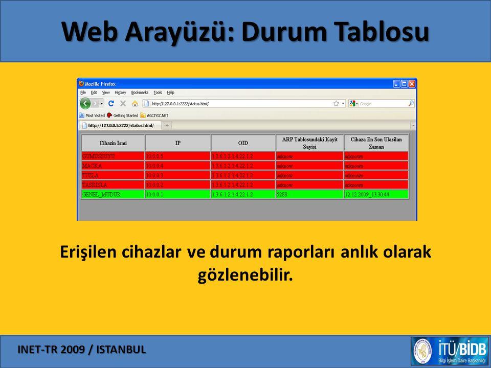 INET-TR 2009 / ISTANBUL Web Arayüzü: Durum Tablosu Erişilen cihazlar ve durum raporları anlık olarak gözlenebilir.