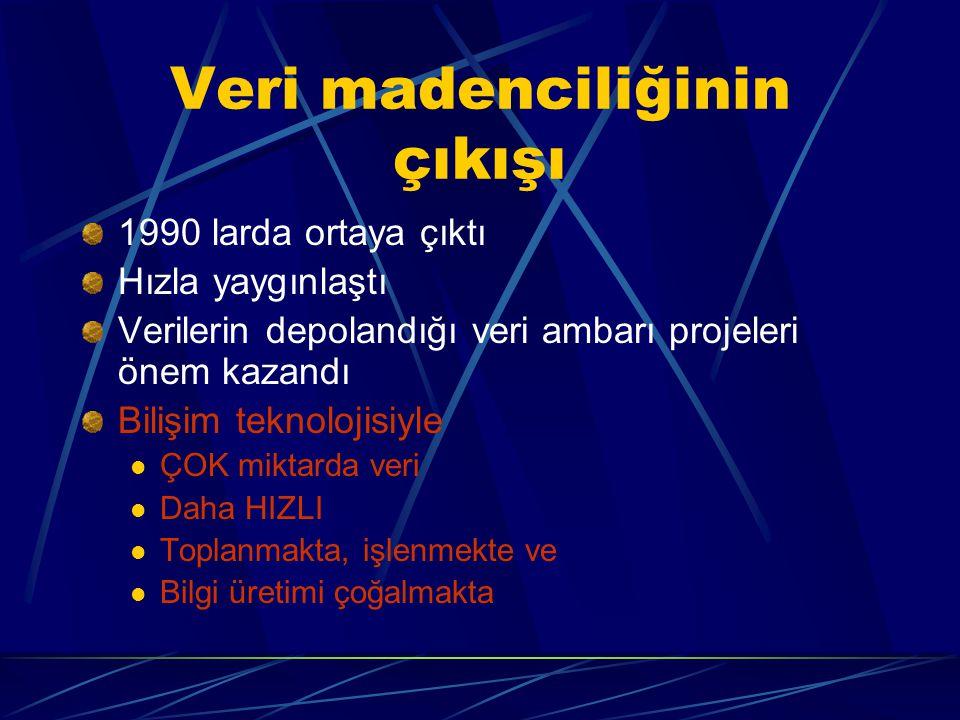 Veri madenciliğinin çıkışı 1990 larda ortaya çıktı Hızla yaygınlaştı Verilerin depolandığı veri ambarı projeleri önem kazandı Bilişim teknolojisiyle Ç