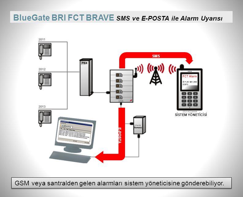 BlueGate BRI FCT BRAVE Out-band DTMF Gönderimi PBX Dahili Hat ISDN-BRI GSM-1 Lütfen, aradığınız kişinin dahili numarasını tuşlayınız.