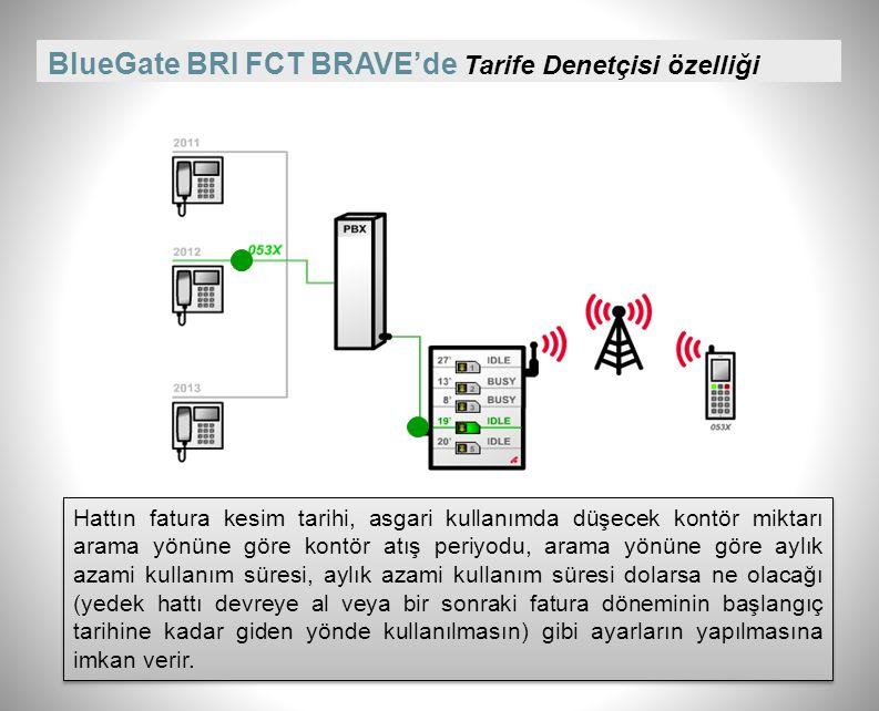 BlueGate BRI FCT BRAVE Turkcell Mobil Santral Entegrasyonu GSM ISDN-BRI PBX Dahili Hat SİM-1 GSM DHL: 2001 S.DHL: 8001 GSM DHL: 2002 OPERATÖR GSM Dahili Telefonlara Sabit Dahili Telefonlara SİM-2