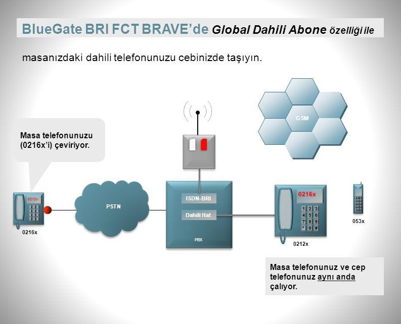 BlueGate BRI FCT BRAVE'de Global Dahili Abone özelliği ile masanızdaki dahili telefonunuzu cebinizde taşıyın.