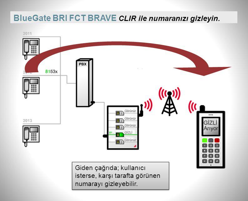 Giden çağrıda; kullanıcı isterse, karşı tarafta görünen numarayı gizleyebilir.