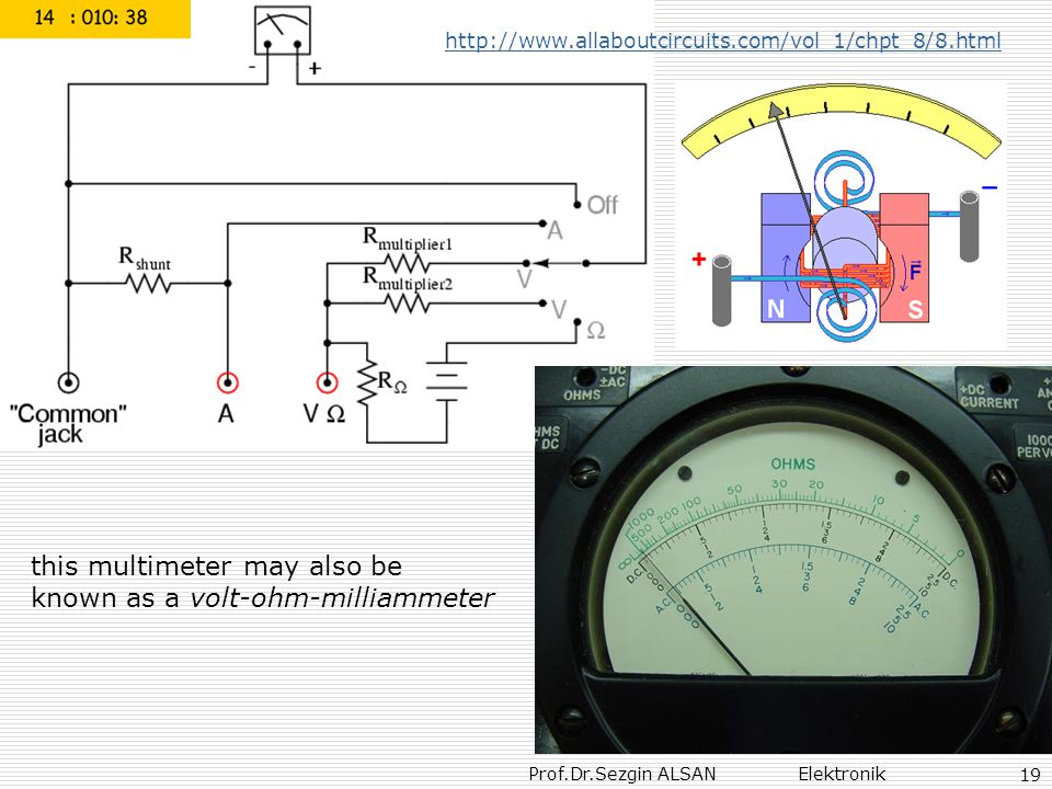 Prof.Dr.Sezgin ALSAN Elektronik 19 this multimeter may also be known as a volt-ohm-milliammeter http://www.allaboutcircuits.com/vol_1/chpt_8/8.html