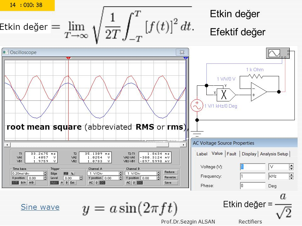Prof.Dr.Sezgin ALSAN Rectifiers Sine wave Etkin değer = Etkin değer Efektif değer Etkin değer root mean square (abbreviated RMS or rms),