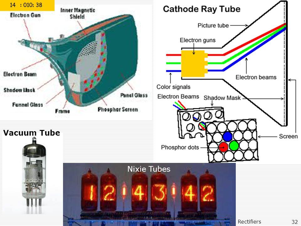 Prof.Dr.Sezgin ALSAN Rectifiers Nixie Tubes Vacuum Tube 32