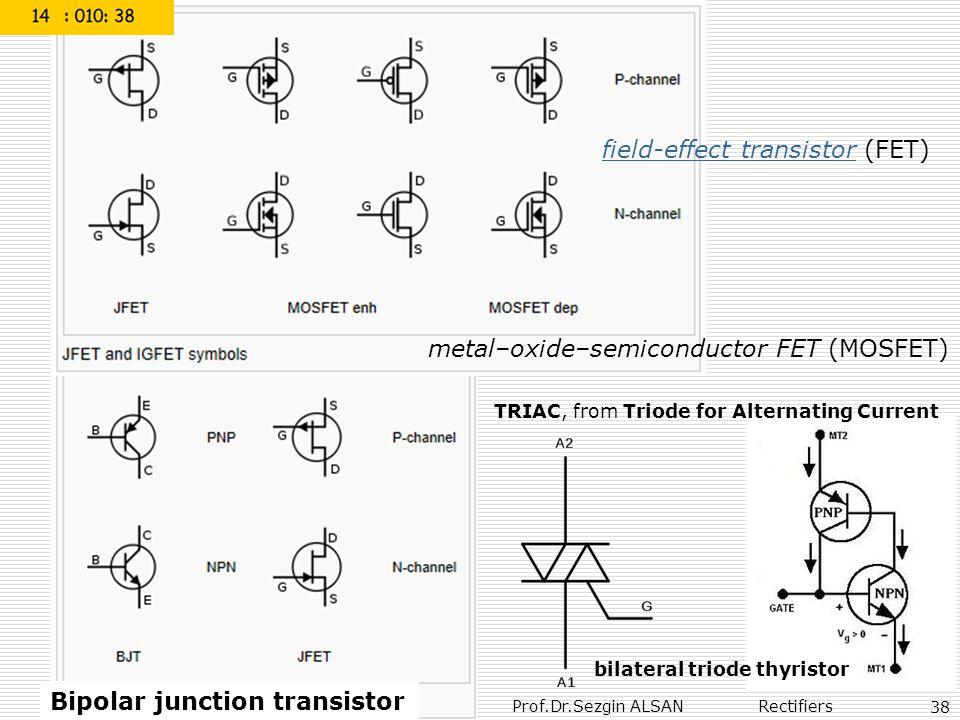 Prof.Dr.Sezgin ALSAN Rectifiers 38 Bipolar junction transistor field-effect transistor (FET)field-effect transistor metal–oxide–semiconductor FET (MOS