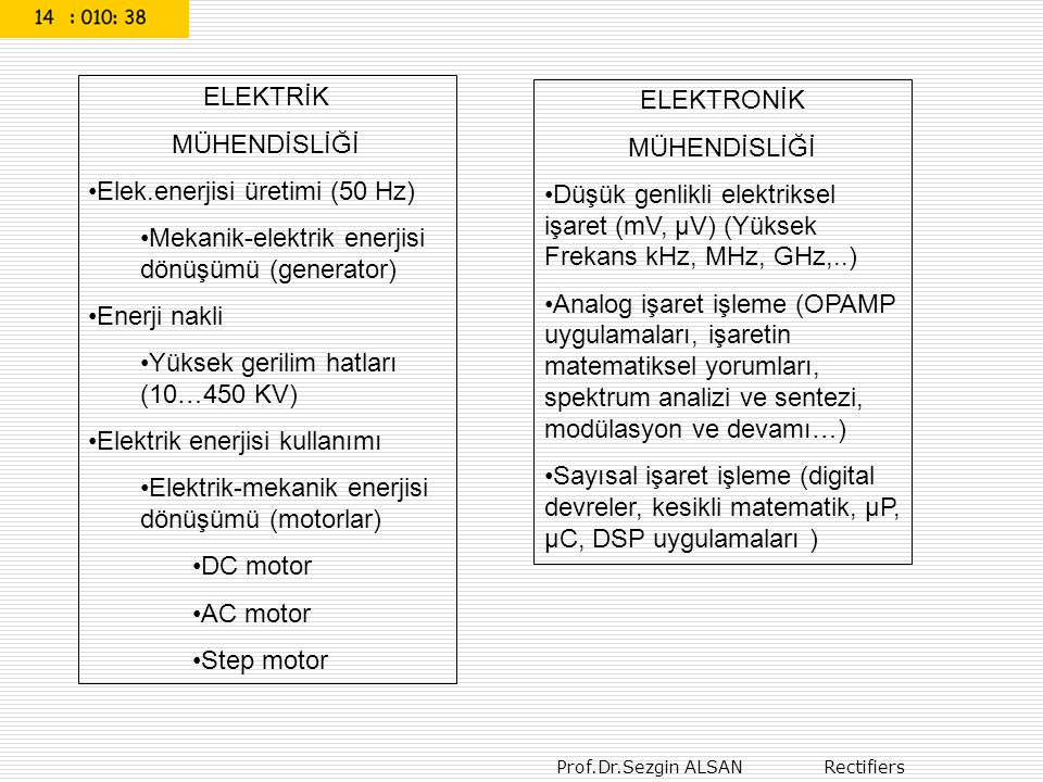 Prof.Dr.Sezgin ALSAN Rectifiers ELEKTRİK MÜHENDİSLİĞİ Elek.enerjisi üretimi (50 Hz) Mekanik-elektrik enerjisi dönüşümü (generator) Enerji nakli Yüksek