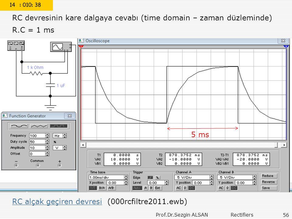 Prof.Dr.Sezgin ALSAN Rectifiers 56 RC devresinin kare dalgaya cevabı (time domain – zaman düzleminde) RC alçak geçiren devresiRC alçak geçiren devresi