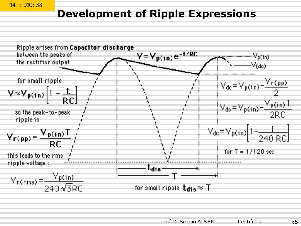 Prof.Dr.Sezgin ALSAN Rectifiers 65 Development of Ripple Expressions