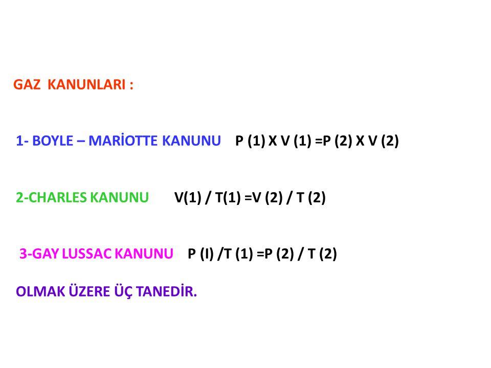 GAZ KANUNLARI : 1- BOYLE – MARİOTTE KANUNU P (1) X V (1) =P (2) X V (2) 2-CHARLES KANUNU V(1) / T(1) =V (2) / T (2) 3-GAY LUSSAC KANUNU P (I) /T (1) =