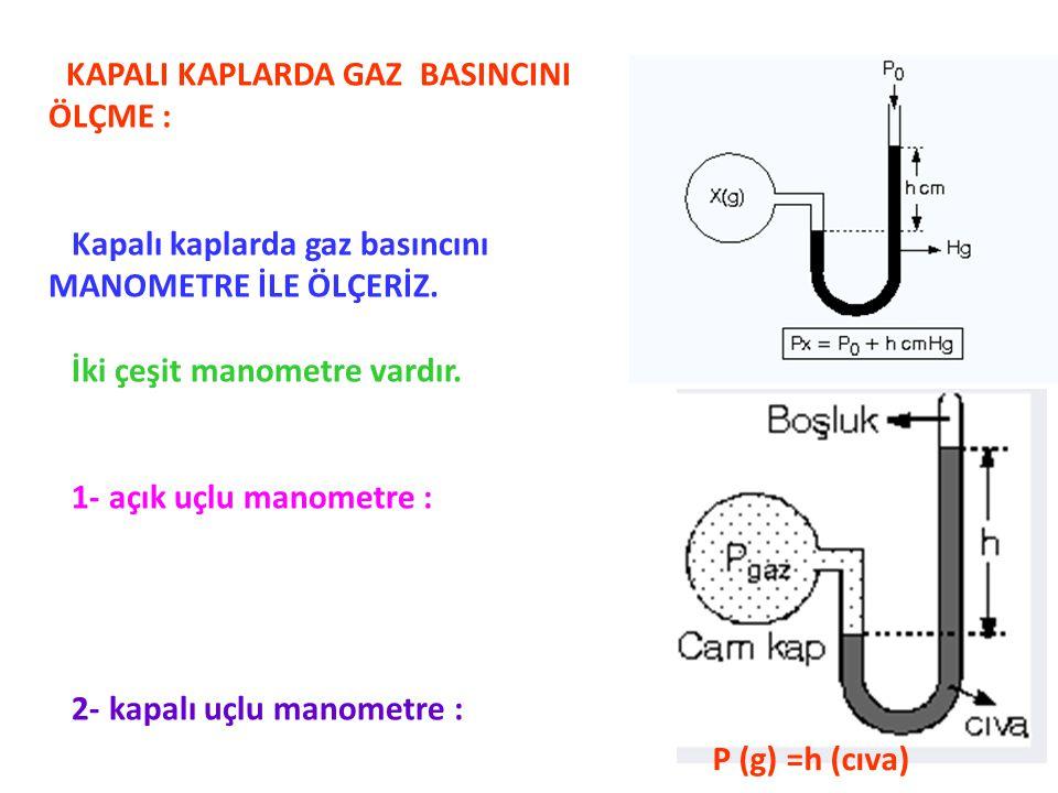 KAPALI KAPLARDA GAZ BASINCINI ÖLÇME : Kapalı kaplarda gaz basıncını MANOMETRE İLE ÖLÇERİZ. İki çeşit manometre vardır. 1- açık uçlu manometre : 2- kap