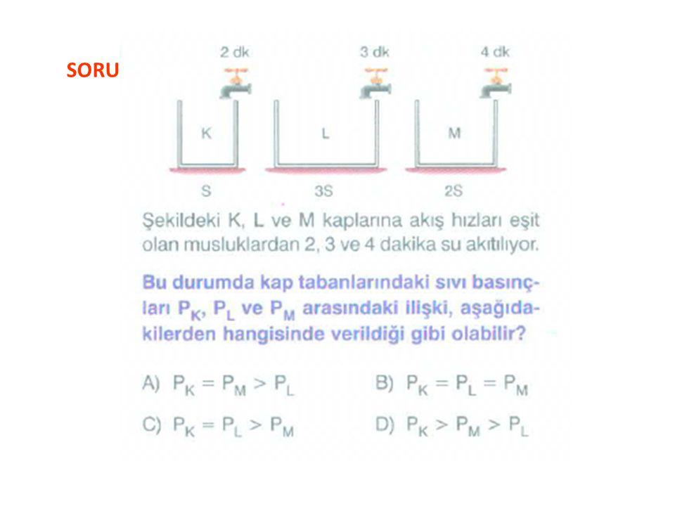 BAROMETRE Açık hava basıncını ölçen aletlere barometre denir.