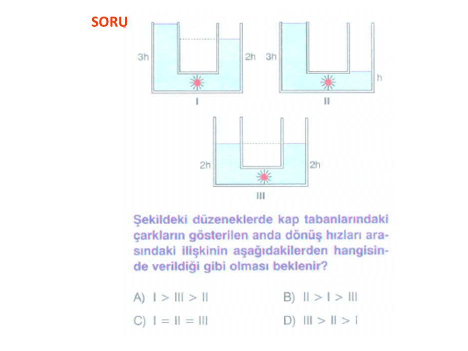 GAZ KANUNLARI : 1- BOYLE – MARİOTTE KANUNU P (1) X V (1) =P (2) X V (2) 2-CHARLES KANUNU V(1) / T(1) =V (2) / T (2) 3-GAY LUSSAC KANUNU P (I) /T (1) =P (2) / T (2) OLMAK ÜZERE ÜÇ TANEDİR.