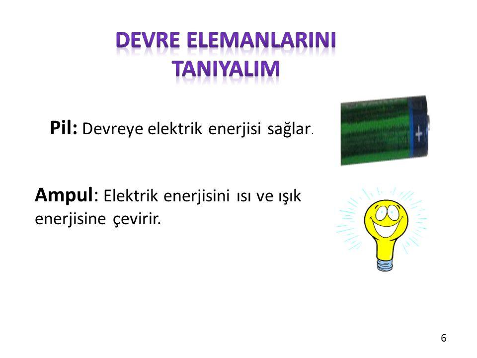 Pil: Devreye elektrik enerjisi sağlar. Ampul: Elektrik enerjisini ısı ve ışık enerjisine çevirir. 6