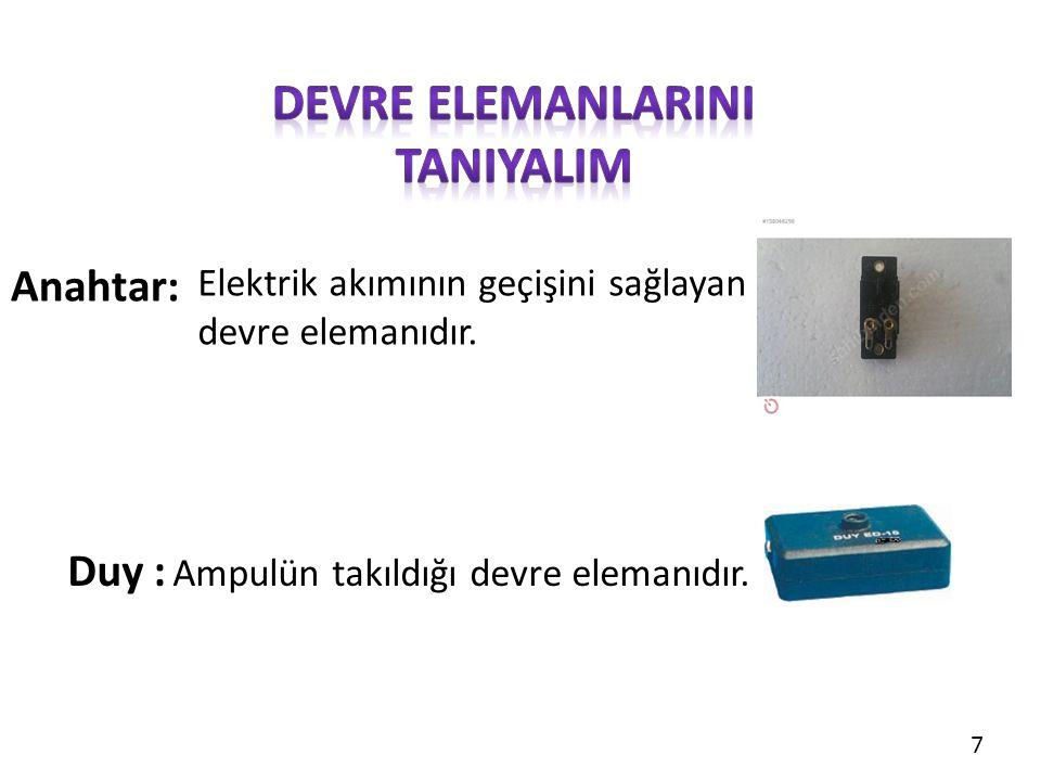 Elektrik akımının geçişini sağlayan devre elemanıdır. Anahtar: Duy : Ampulün takıldığı devre elemanıdır. 7