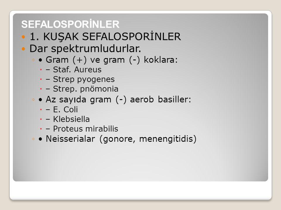 SEFALOSPORİNLER 1. KUŞAK SEFALOSPORİNLER Dar spektrumludurlar. ◦ Gram (+) ve gram (-) koklara:  – Staf. Aureus  – Strep pyogenes  – Strep. pnömonia