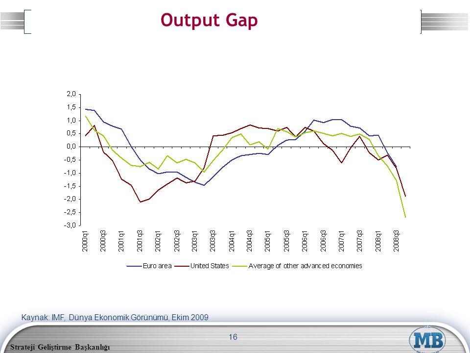 Strateji Geliştirme Başkanlığı 16 Output Gap Kaynak: IMF, Dünya Ekonomik Görünümü, Ekim 2009