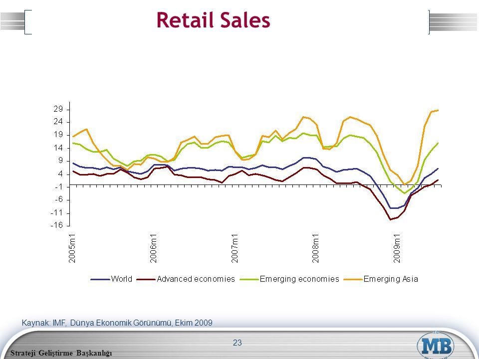 Strateji Geliştirme Başkanlığı 23 Retail Sales Kaynak: IMF, Dünya Ekonomik Görünümü, Ekim 2009