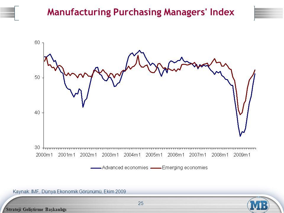 Strateji Geliştirme Başkanlığı 25 Manufacturing Purchasing Managers Index Kaynak: IMF, Dünya Ekonomik Görünümü, Ekim 2009