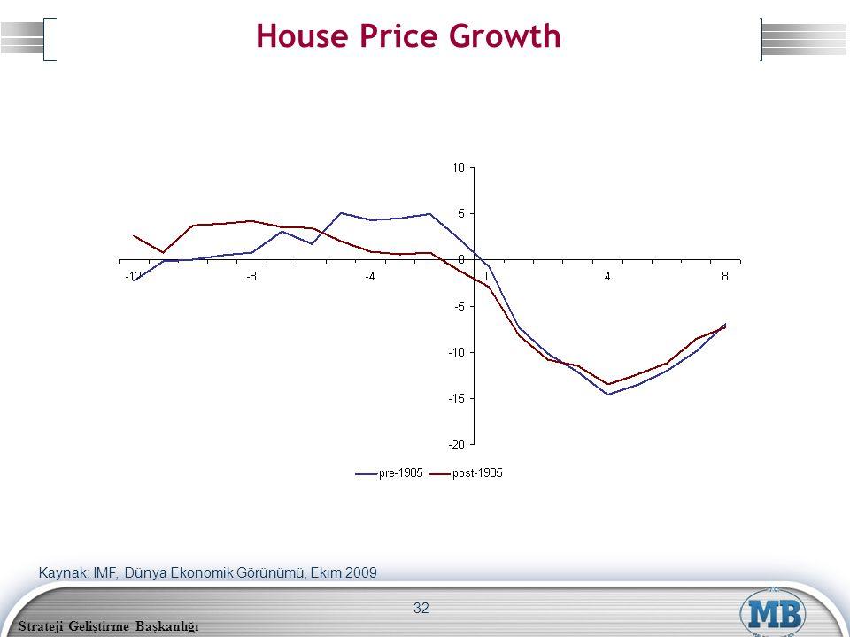 Strateji Geliştirme Başkanlığı 32 House Price Growth Kaynak: IMF, Dünya Ekonomik Görünümü, Ekim 2009