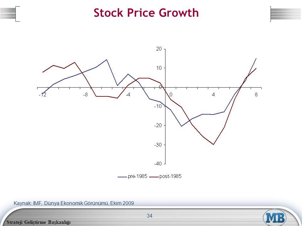 Strateji Geliştirme Başkanlığı 34 Stock Price Growth Kaynak: IMF, Dünya Ekonomik Görünümü, Ekim 2009