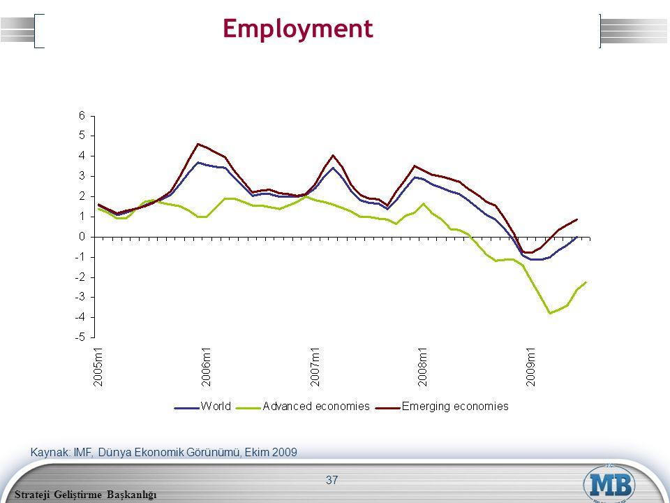 Strateji Geliştirme Başkanlığı 37 Employment Kaynak: IMF, Dünya Ekonomik Görünümü, Ekim 2009