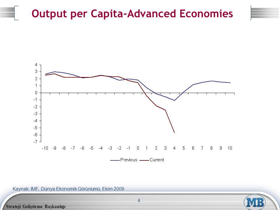 Strateji Geliştirme Başkanlığı 4 Output per Capita-Advanced Economies Kaynak: IMF, Dünya Ekonomik Görünümü, Ekim 2009