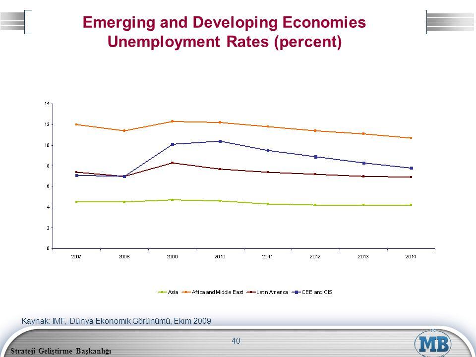 Strateji Geliştirme Başkanlığı 40 Emerging and Developing Economies Unemployment Rates (percent) Kaynak: IMF, Dünya Ekonomik Görünümü, Ekim 2009