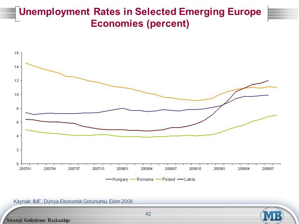 Strateji Geliştirme Başkanlığı 42 Unemployment Rates in Selected Emerging Europe Economies (percent) Kaynak: IMF, Dünya Ekonomik Görünümü, Ekim 2009