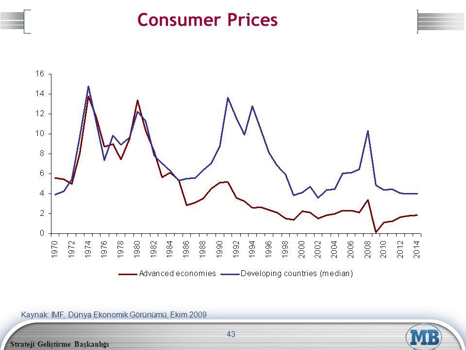 Strateji Geliştirme Başkanlığı 43 Consumer Prices Kaynak: IMF, Dünya Ekonomik Görünümü, Ekim 2009